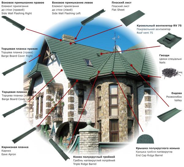 http://www.azbi.ua/services/fasad/metallo_cherepitsa_sposupkoj/metrobond/Metrotile_Katalog41.jpg
